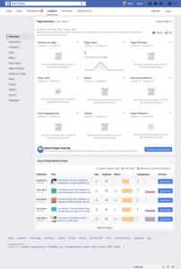 FB reports 2 400w